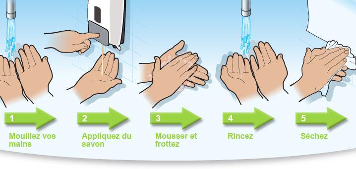 nettoyage main hygiene